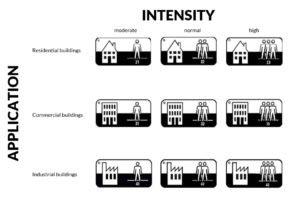 Usability class